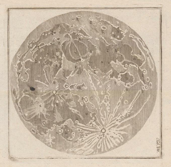 1783_horrebow